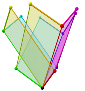 Tree of weak orderings in concertina cube 552.png