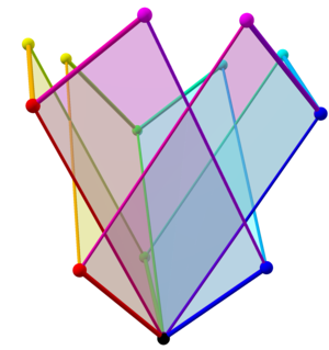 Tree of weak orderings in concertina cube 696.png