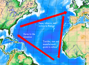 Triangular trade - Depiction of the classical model of the Triangular trade