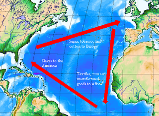 Triangular trade trade among three ports or regions