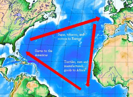Triangle trade2