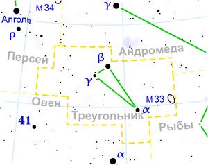 Трикутник сузір я