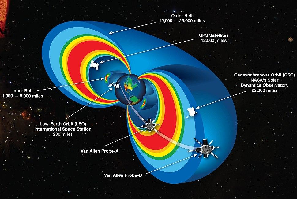 Van Allen Radiation Belt Model shown with 2 VA Probes