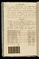 Weaver's Thesis Book (France), 1829 (CH 18394475-54).jpg
