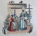 Weibliche Tätigkeiten Kochen.jpg