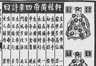 Yellow Emperor - A section of the poem from the Tung Shing