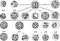 Образцы монет из Маджара(чеканки ал-Джадид).jpg
