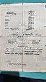Сведочанство из 1955..jpg