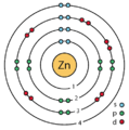30 zinc (Zn) enhanced Bohr model.png