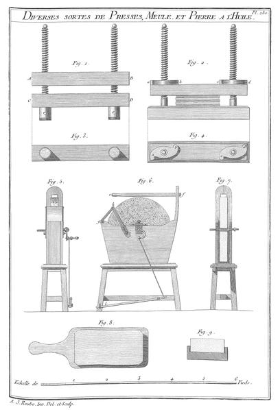File:A-J Roubo - L'Art du Menuisier - Planche 280.png
