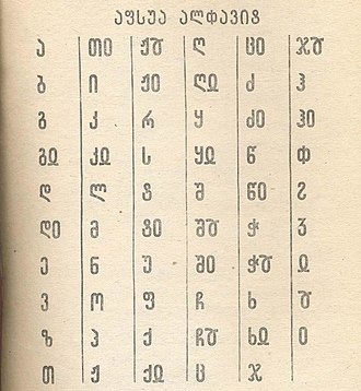 Abkhaz alphabet - Abkhaz alphabet which was based on Georgian script and used from 1938 to 1953.