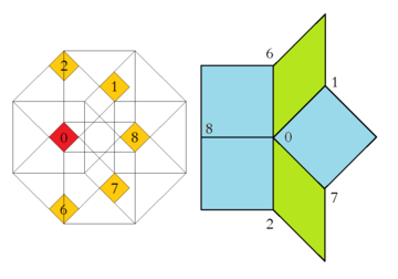 Ammann-Beenker tiling, region of acceptance domain and corresponding vertex figure, type C