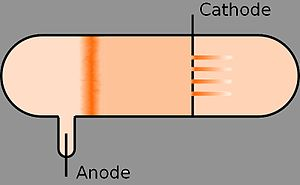 Anode ray - Image: Anode ray tube Schematic