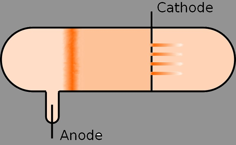 Anode ray tube Schematic