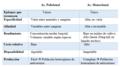 Anticuerpos Monoclonales y Policlonales.png