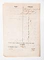 Archivio Pietro Pensa - Vertenze confinarie, 4 Esino-Cortenova, 192.jpg
