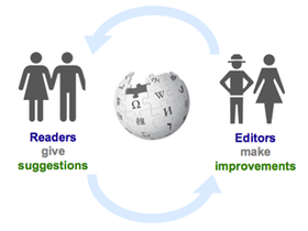 Article-Feedback-Reader-Editor-Slide-320x240.png