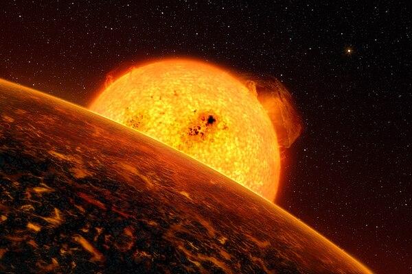 planets surrounding the sun - HD3000×2000