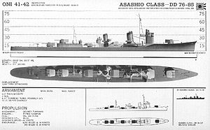 Asashio-class destroyer - ONI image of an Asashio-class destroyer