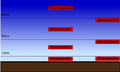 Aufbau-Erdatmosphäre.png