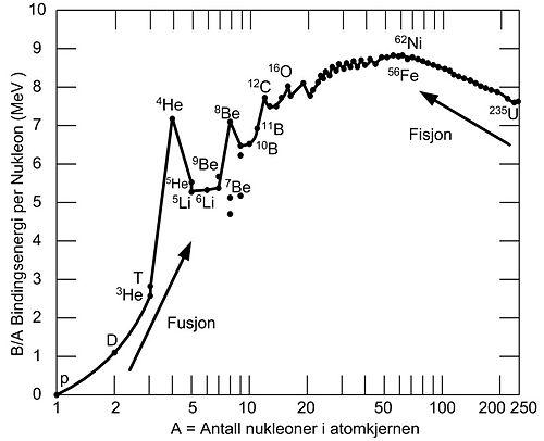 Mikä on radioaktiivinen isotoopin dating