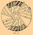 Brockhaus and Efron Encyclopedic Dictionary b37 064-1.jpg