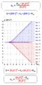 CH=f(c0,pK) exact formula vs approximations 10.png