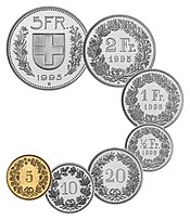 Coins Of The Swiss Franc