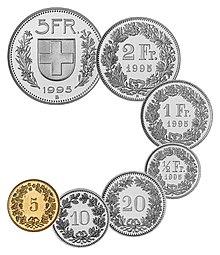 spielgeld schweizer franken