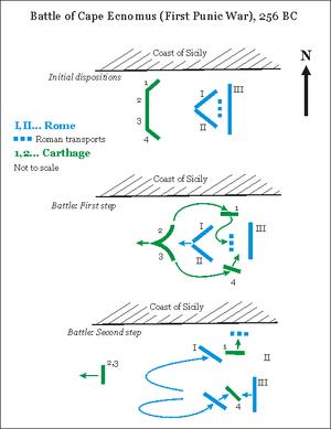 [HISTORIA]Primera Guerra Púnica (264-241 a.c) 300px-CapeEcnomus