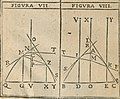 Cavalieri's Speccio Ustorio figures 7 and 8.jpg