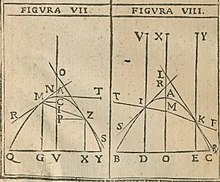 Two illustrations from Lo Speccio Ustorio, demonstrating two principles of reflection of light on the surface of a parabola.
