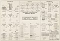 Cocktail Construction Chart - NARA - 7035823.jpg