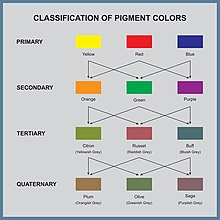Color Classification.jpg