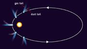...телескопа Subara, позволили астрономам впервые измерить температуру заледенелого аммиака в ядре кометы.
