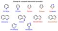 Composti eterociclici aromatici.png