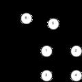 ConfictGraph-ES2.png