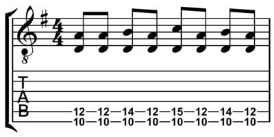 simpla ritmogitara bugiopadrono en D maĵorakordo