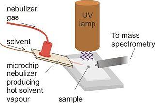 Desorption atmospheric pressure photoionization