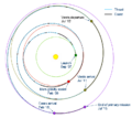 Dawn trajectory as of September 2009.png