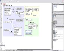MySQL Workbench - Wikipedia