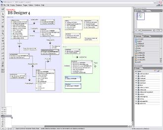MySQL Workbench - fabFORCE.net DBDesigner4