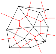 Superposition d'un diagramme de Voronoï et de sa triangulation de Delaunay duale