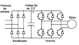 Variador de frecuencia on scr diagram