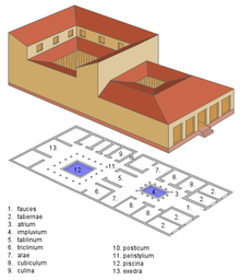 Was Ist Ein Atrium atrium architektur