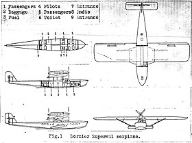 Image illustrative de l'article Dornier Do R