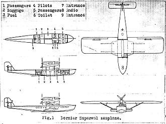 Dornier Do R - Dornier Superwal 3-view drawing from NACA Aircraft Circular No.31