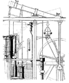 Double-acting engine at Albion Mills.png