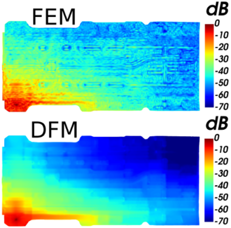 Dynamical energy analysis - This image compares the results from Dynamical Energy Analysis (DEA) with that of frequency averaged FEM. Shown is the kinetic energy distribution resulting from a point excitation on a carfloor panel on a logarithmic color scale.
