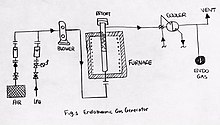 Endothermic gas  Wikipedia